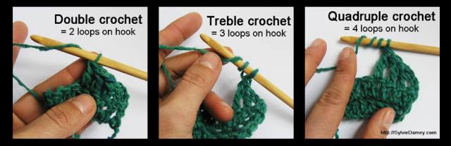 easy visual tip for dc, tr and quadruple crochet